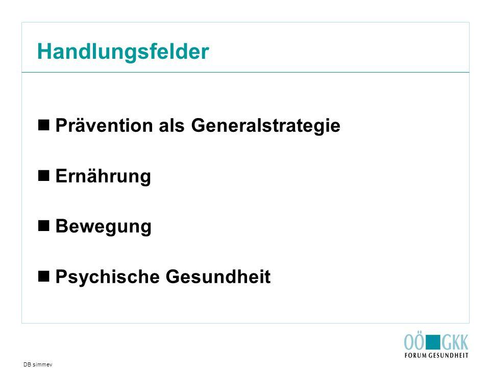 Handlungsfelder Prävention als Generalstrategie Ernährung Bewegung Psychische Gesundheit DB simmev