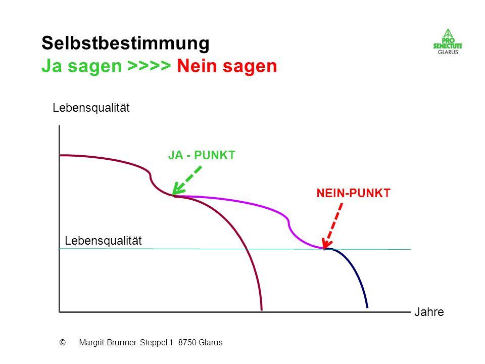 Selbstbestimmung Ja sagen >>>> Nein sagen Lebensqualität Jahre JA - PUNKT NEIN-PUNKT Lebensqualität © Margrit Brunner Steppel 1 8750 Glarus