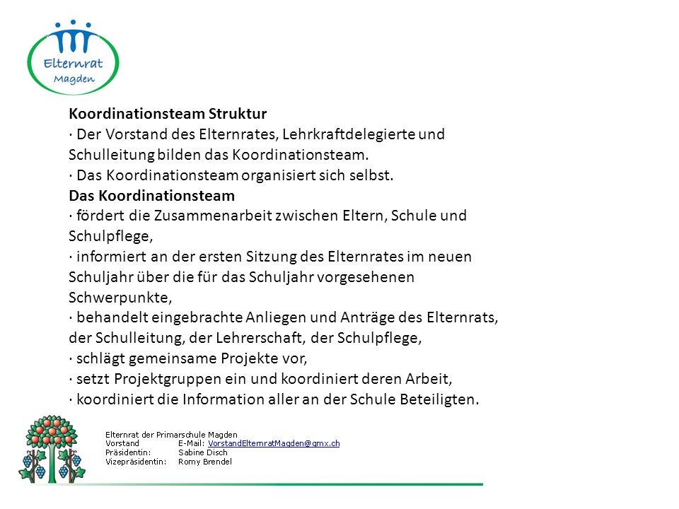 Koordinationsteam Struktur · Der Vorstand des Elternrates, Lehrkraftdelegierte und Schulleitung bilden das Koordinationsteam. · Das Koordinationsteam