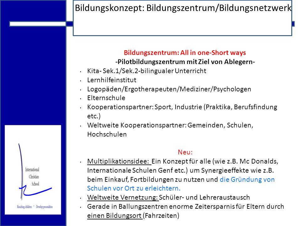 18.12.2009 Bildungskonzept: Bildungszentrum/Bildungsnetzwerk Neu: Konzept für 1.