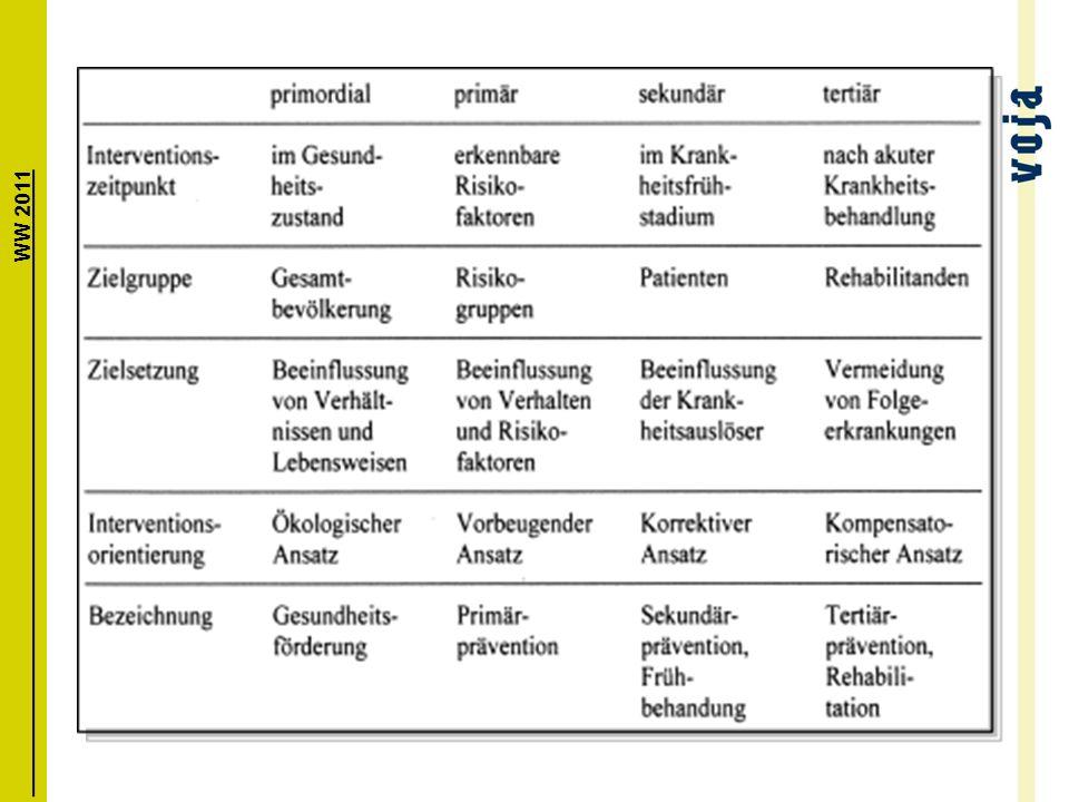 Würfel Mikro/Makro Kapital «mampf» who? aktuell Kante «Ge-ceter» WW 2011