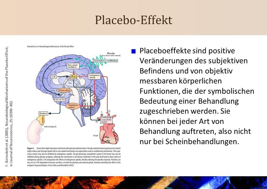 Placebo-Effekt Placeboeffekte sind positive Veränderungen des subjektiven Befindens und von objektiv messbaren körperlichen Funktionen, die der symbol