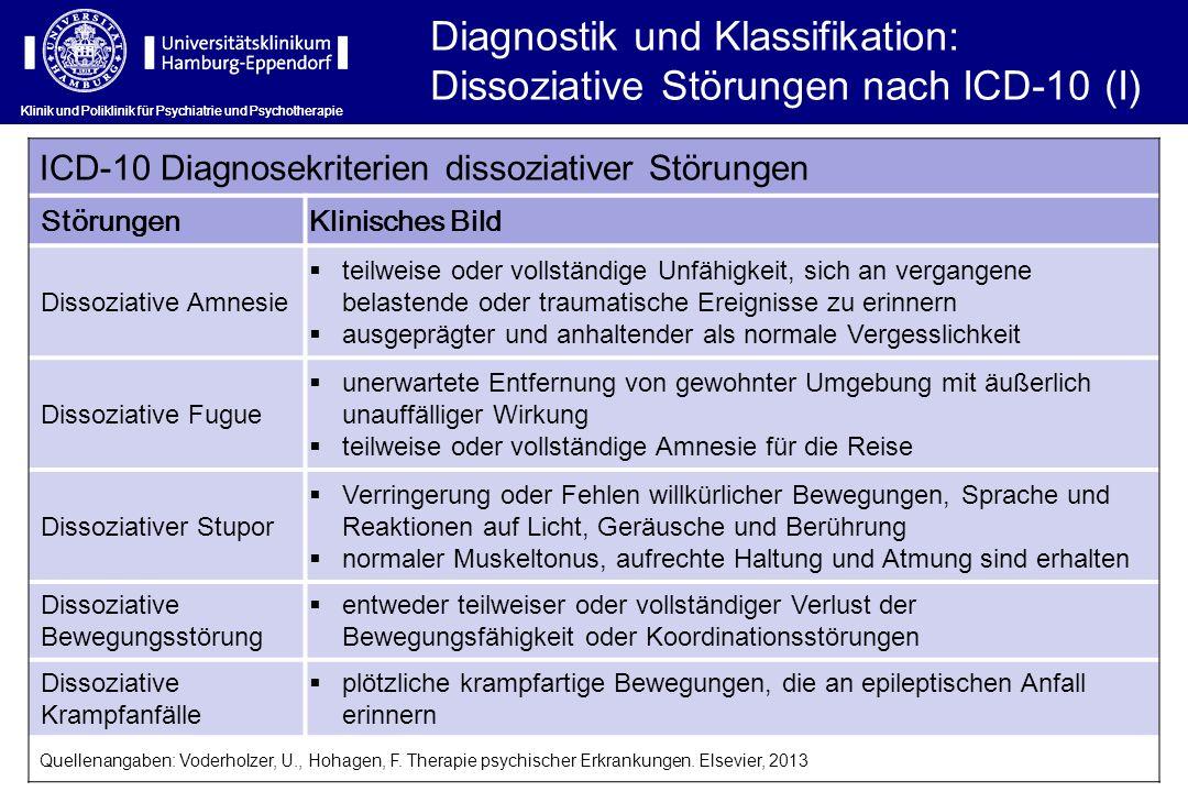 Klinik und Poliklinik für Psychiatrie und Psychotherapie ICD-10 Diagnosekriterien dissoziativer Störungen StörungenKlinisches Bild Dissoziative Amnesi