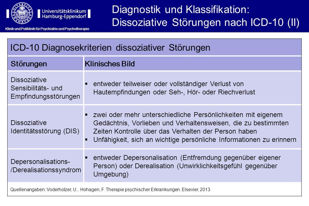 Klinik und Poliklinik für Psychiatrie und Psychotherapie ICD-10 Diagnosekriterien dissoziativer Störungen StörungenKlinisches Bild Dissoziative Sensib