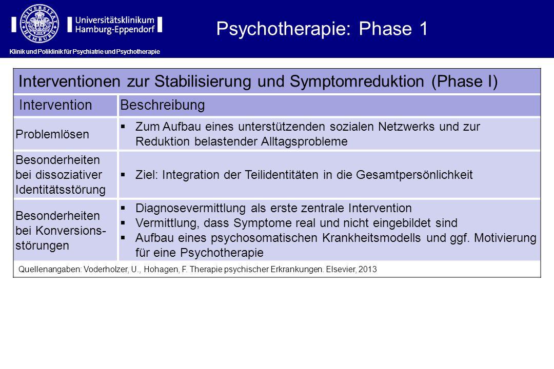 Klinik und Poliklinik für Psychiatrie und Psychotherapie Psychotherapie: Phase 1 Klinik und Poliklinik für Psychiatrie und Psychotherapie Intervention