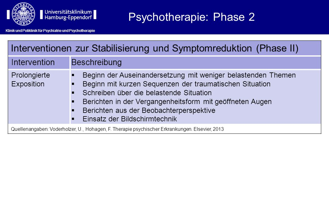 Klinik und Poliklinik für Psychiatrie und Psychotherapie Psychotherapie: Phase 2 Klinik und Poliklinik für Psychiatrie und Psychotherapie Intervention