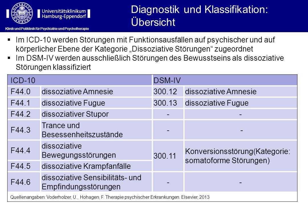 Diagnostik und Klassifikation: Übersicht Im ICD-10 werden Störungen mit Funktionsausfällen auf psychischer und auf körperlicher Ebene der Kategorie Di