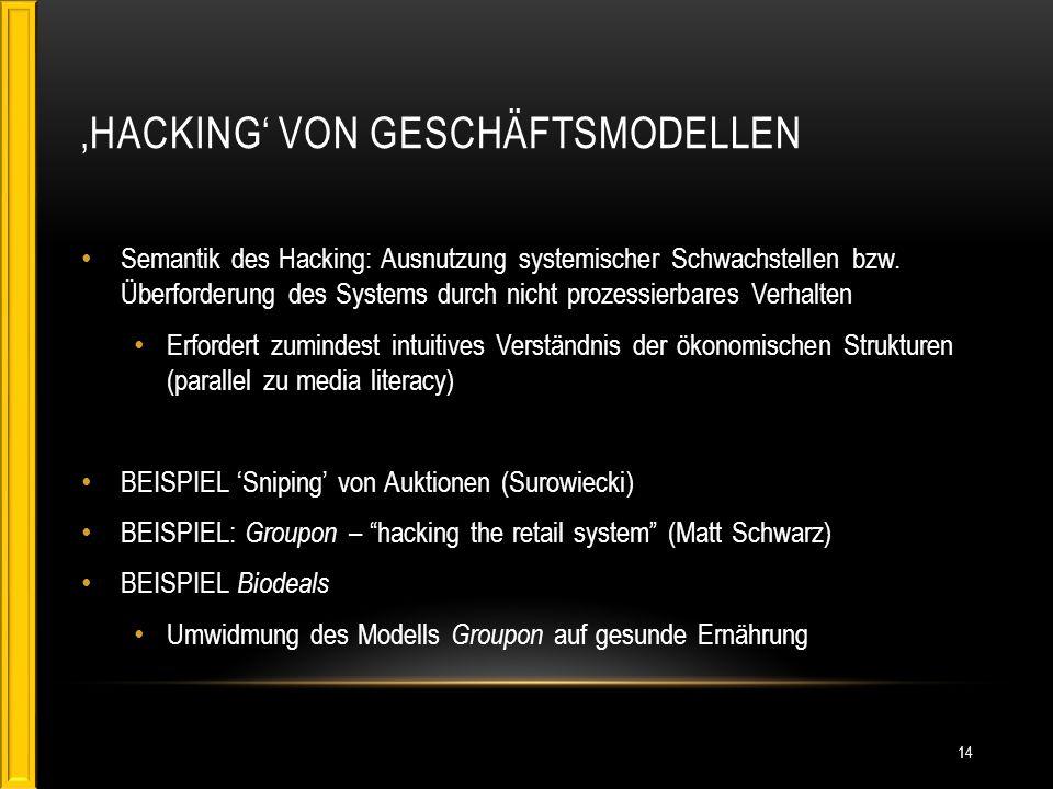 HACKING VON GESCHÄFTSMODELLEN Semantik des Hacking: Ausnutzung systemischer Schwachstellen bzw.