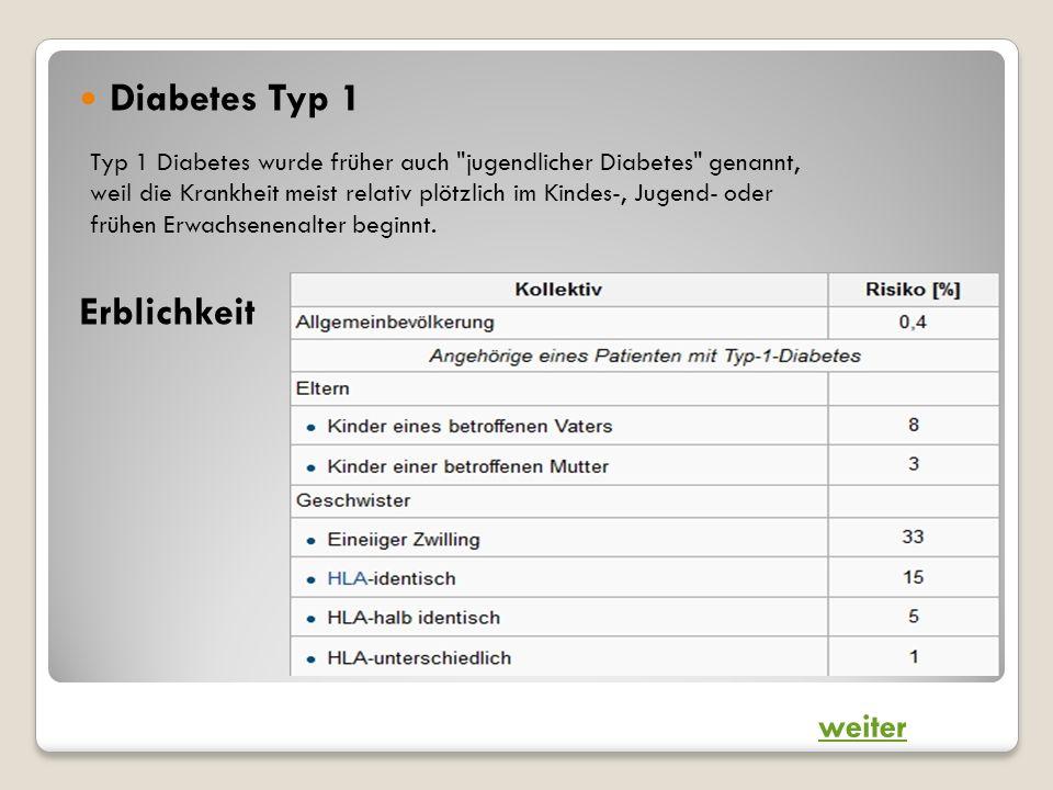 Diabetes Typ 1 Erblichkeit Typ 1 Diabetes wurde früher auch jugendlicher Diabetes genannt, weil die Krankheit meist relativ plötzlich im Kindes-, Jugend- oder frühen Erwachsenenalter beginnt.