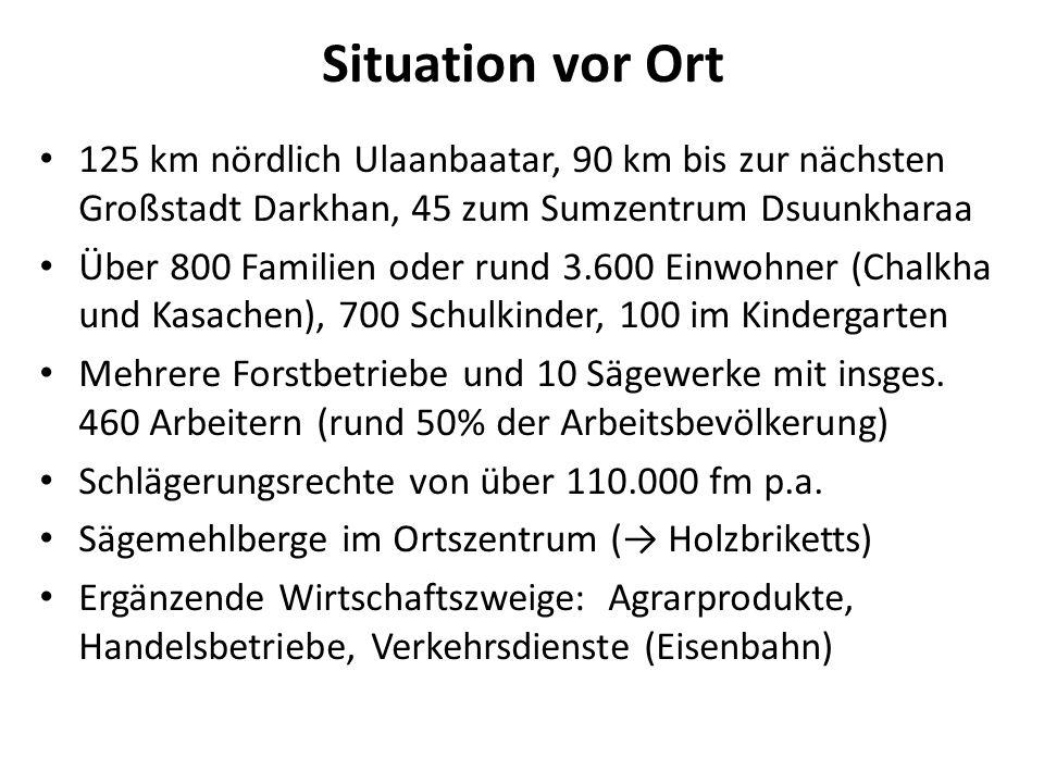 Situation vor Ort 125 km nördlich Ulaanbaatar, 90 km bis zur nächsten Großstadt Darkhan, 45 zum Sumzentrum Dsuunkharaa Über 800 Familien oder rund 3.6