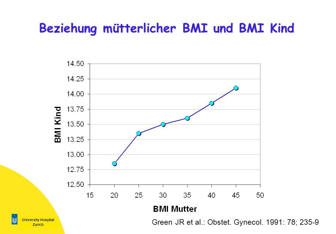 University Hospital Zurich Beziehung mütterlicher BMI und BMI Kind Green JR et al.: Obstet. Gynecol. 1991: 78; 235-9