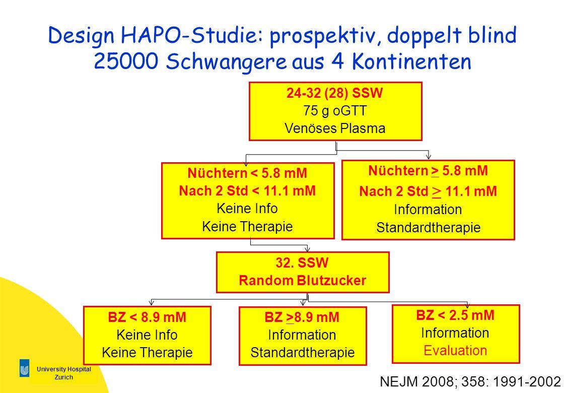 University Hospital Zurich Design HAPO-Studie: prospektiv, doppelt blind 25000 Schwangere aus 4 Kontinenten BZ < 8.9 mM Keine Info Keine Therapie Nüch