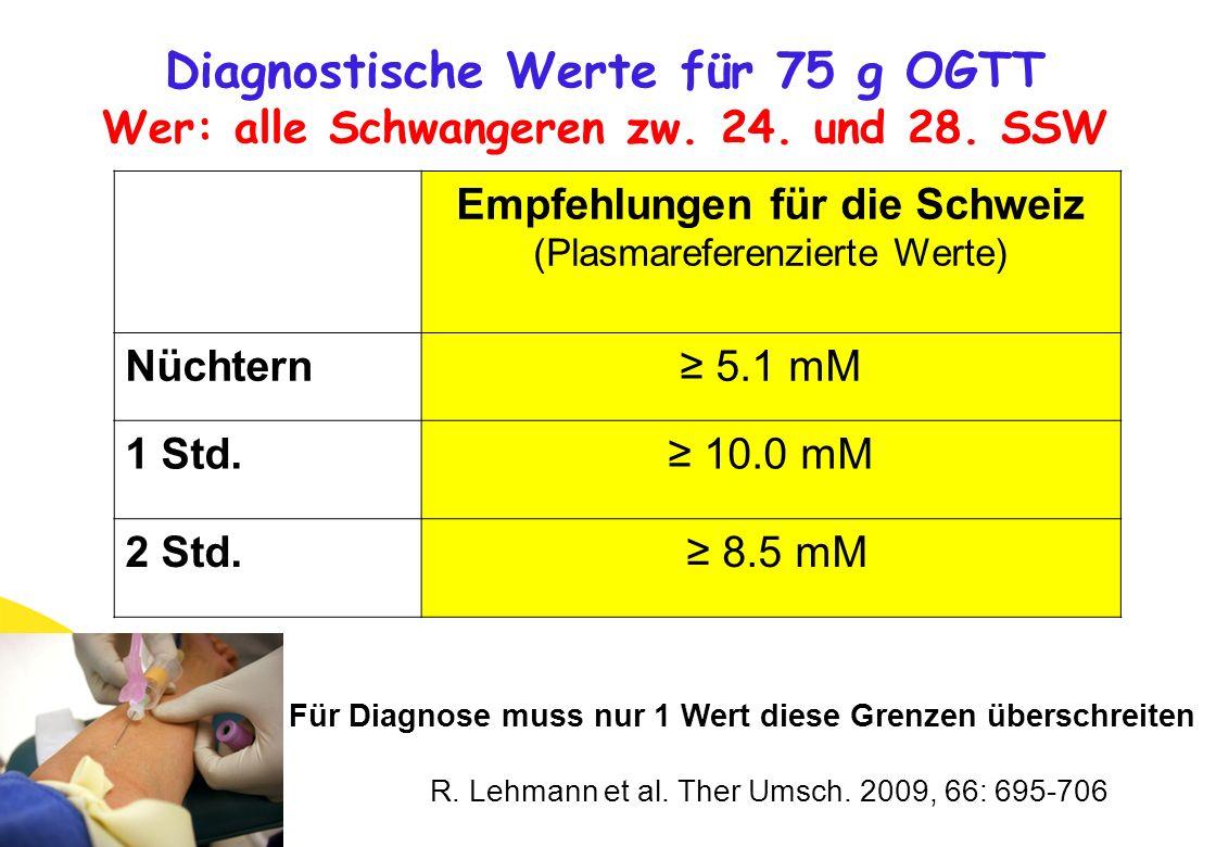 University Hospital Zurich Diagnostische Werte für 75 g OGTT Wer: alle Schwangeren zw. 24. und 28. SSW Empfehlungen für die Schweiz (Plasmareferenzier
