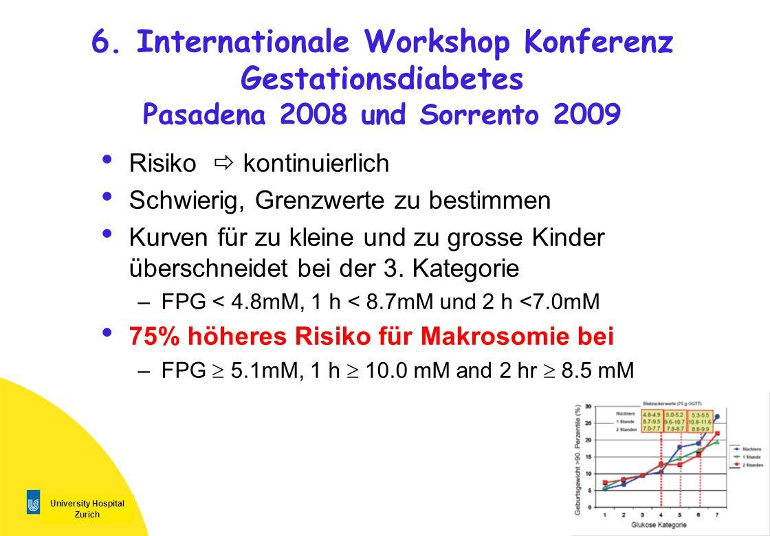 University Hospital Zurich 6. Internationale Workshop Konferenz Gestationsdiabetes Pasadena 2008 und Sorrento 2009 Risiko kontinuierlich Schwierig, Gr