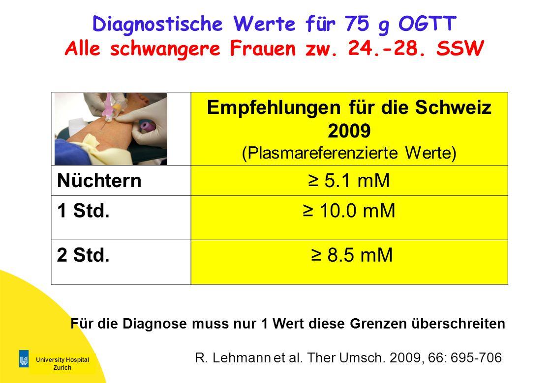 University Hospital Zurich Diagnostische Werte für 75 g OGTT Alle schwangere Frauen zw. 24.-28. SSW Empfehlungen für die Schweiz 2009 (Plasmareferenzi