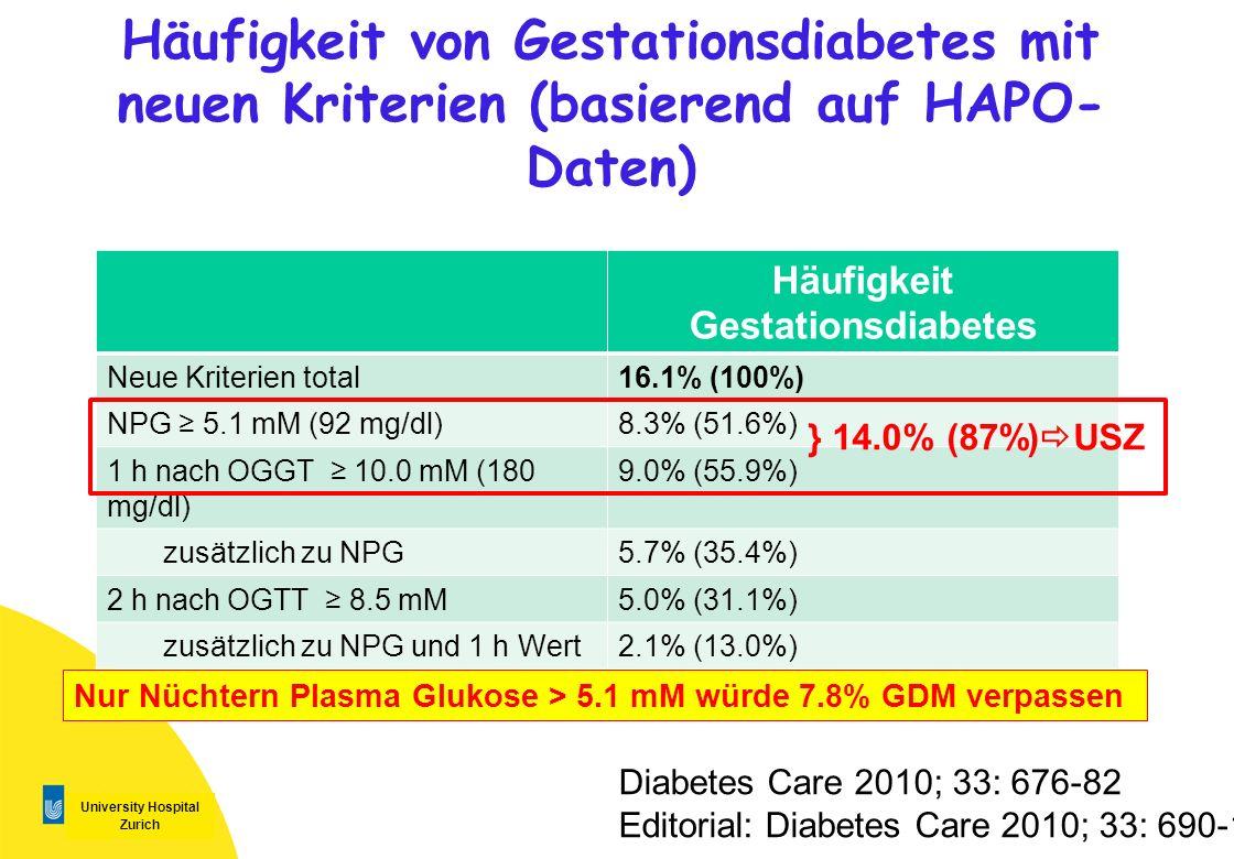 University Hospital Zurich Häufigkeit von Gestationsdiabetes mit neuen Kriterien (basierend auf HAPO- Daten) Häufigkeit Gestationsdiabetes Neue Kriter