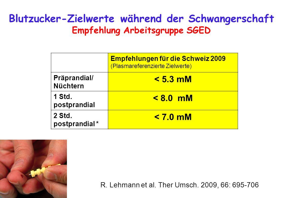 University Hospital Zurich Blutzucker-Zielwerte während der Schwangerschaft Empfehlung Arbeitsgruppe SGED Empfehlungen für die Schweiz 2009 (Plasmaref