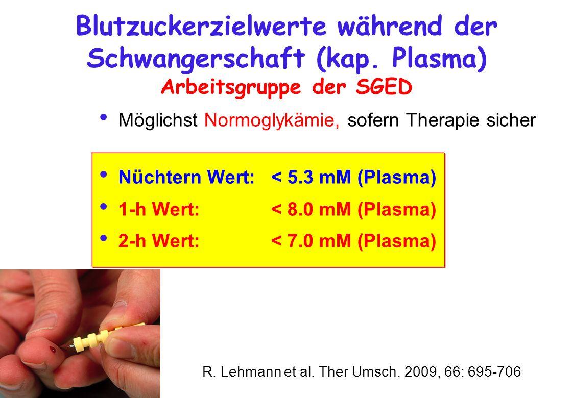 University Hospital Zurich Blutzuckerzielwerte während der Schwangerschaft (kap. Plasma) Arbeitsgruppe der SGED Möglichst Normoglykämie, sofern Therap