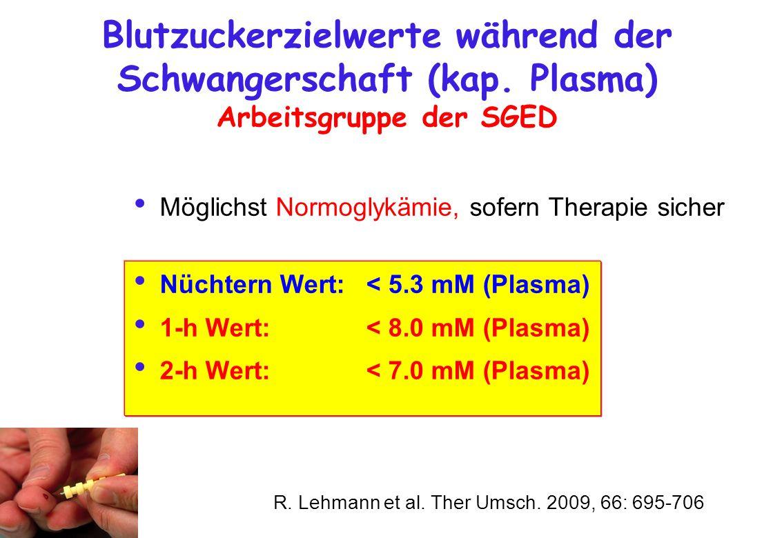 Blutzuckerzielwerte während der Schwangerschaft (kap. Plasma) Arbeitsgruppe der SGED Möglichst Normoglykämie, sofern Therapie sicher Nüchtern Wert: <
