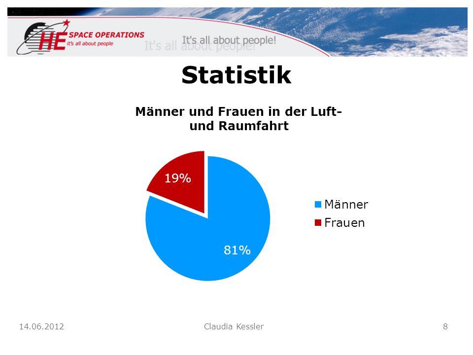 Statistik 14.06.2012 Claudia Kessler 8