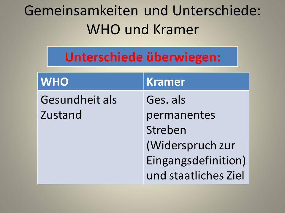 Gemeinsamkeiten und Unterschiede: WHO und Kramer Unterschiede überwiegen: WHOKramer Gesundheit als Zustand Ges.