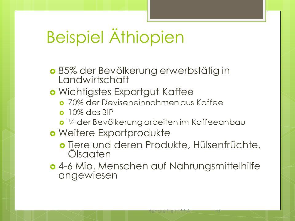 Renate Helm M.A.10 Beispiel Äthiopien 85% der Bevölkerung erwerbstätig in Landwirtschaft Wichtigstes Exportgut Kaffee 70% der Deviseneinnahmen aus Kaf