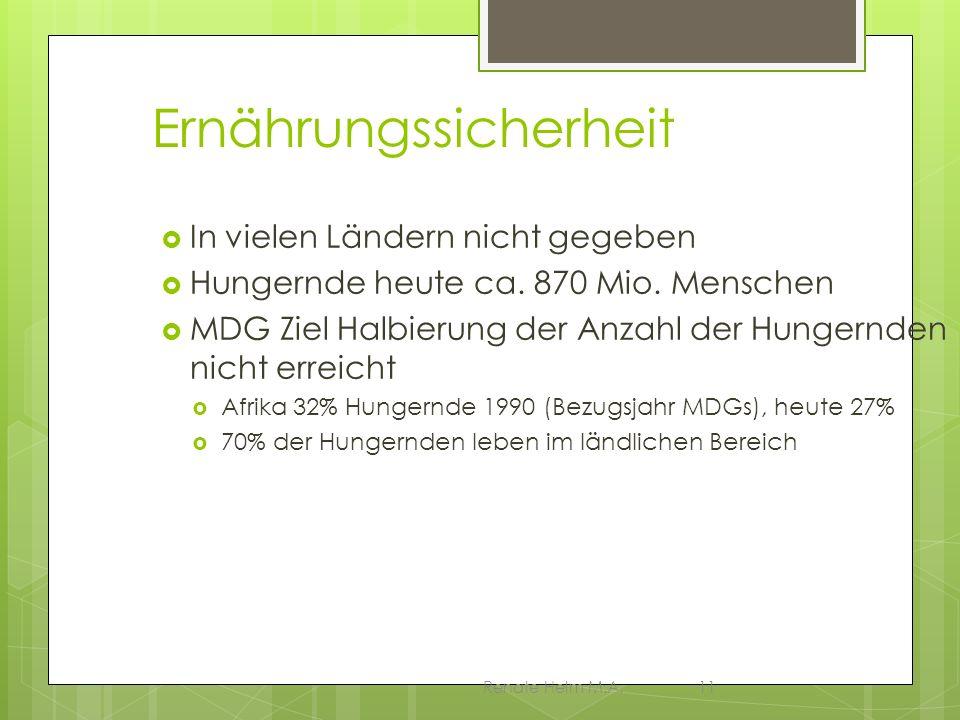 Renate Helm M.A.11 Ernährungssicherheit In vielen Ländern nicht gegeben Hungernde heute ca. 870 Mio. Menschen MDG Ziel Halbierung der Anzahl der Hunge