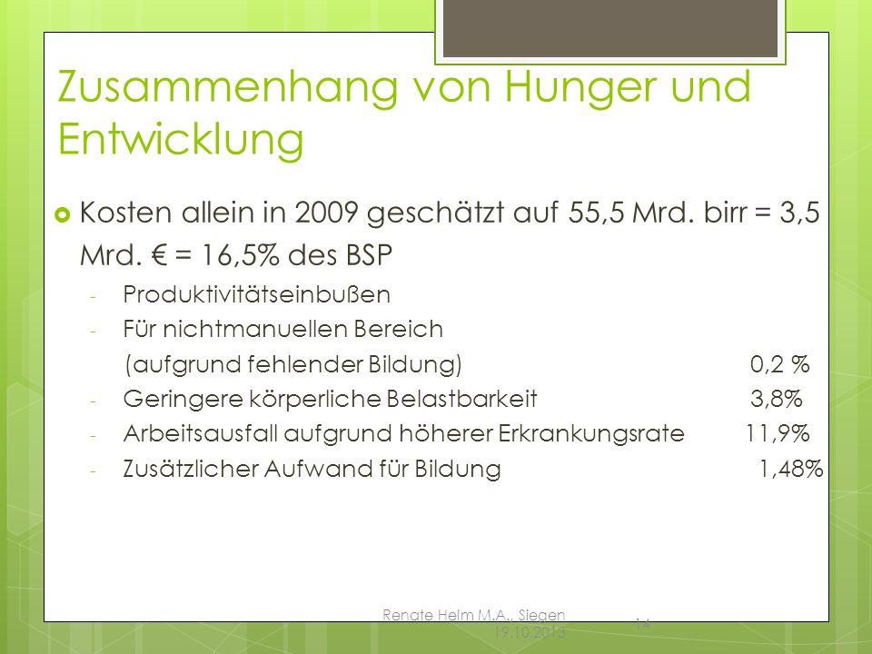 Renate Helm M.A., Siegen 19.10.2013 14 Zusammenhang von Hunger und Entwicklung Kosten allein in 2009 geschätzt auf 55,5 Mrd. birr = 3,5 Mrd. = 16,5% d