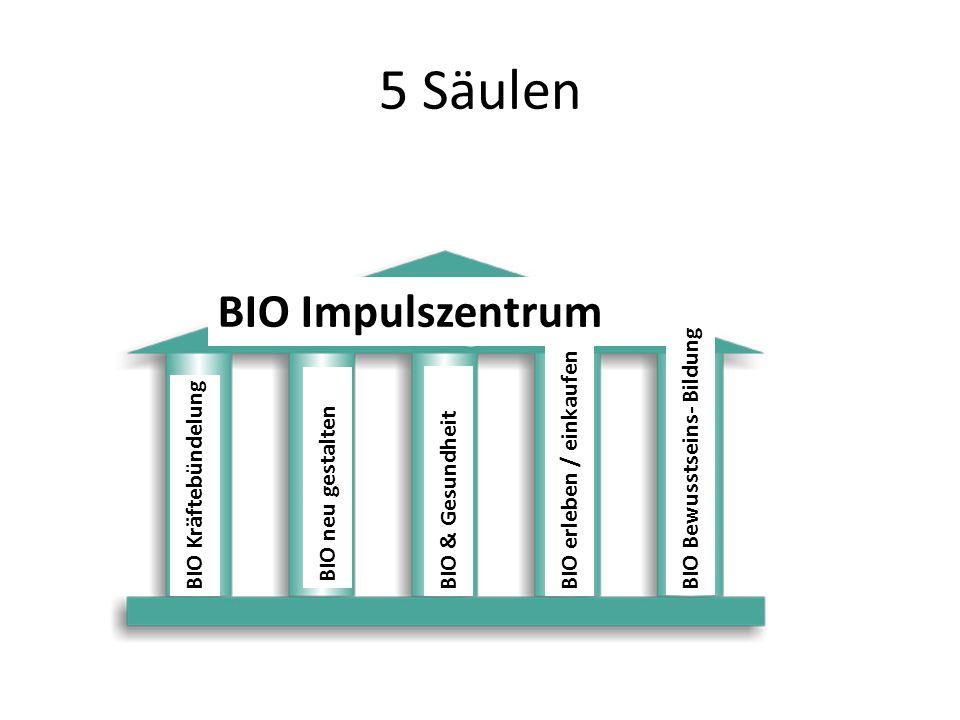 5 Säulen BIO Impulszentrum BIO Kräftebündelung BIO neu gestalten BIO & Gesundheit BIO erleben / einkaufen BIO Bewusstseins- Bildung