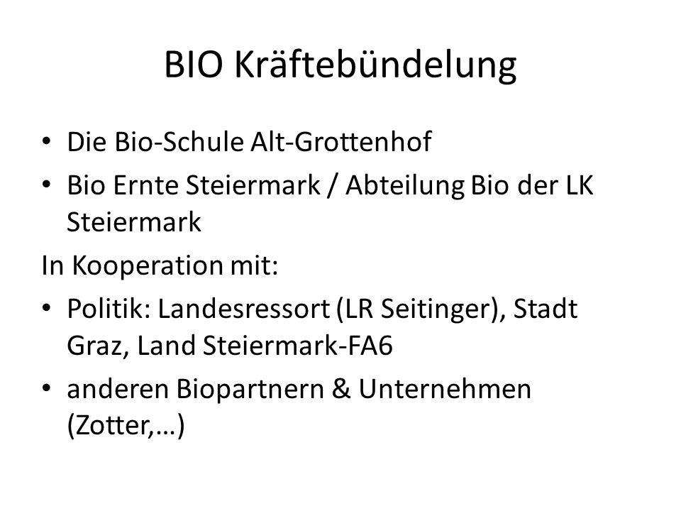 BIO Kräftebündelung Die Bio-Schule Alt-Grottenhof Bio Ernte Steiermark / Abteilung Bio der LK Steiermark In Kooperation mit: Politik: Landesressort (LR Seitinger), Stadt Graz, Land Steiermark-FA6 anderen Biopartnern & Unternehmen (Zotter,…)