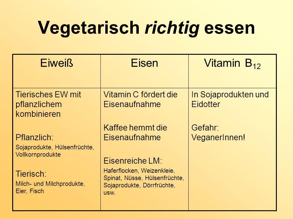 Vegetarisch richtig essen EiweißEisenVitamin B 12 Tierisches EW mit pflanzlichem kombinieren Pflanzlich: Sojaprodukte, Hülsenfrüchte, Vollkornprodukte