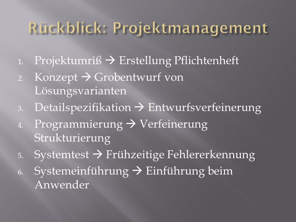 1. Projektumriß Erstellung Pflichtenheft 2. Konzept Grobentwurf von Lösungsvarianten 3. Detailspezifikation Entwurfsverfeinerung 4. Programmierung Ver