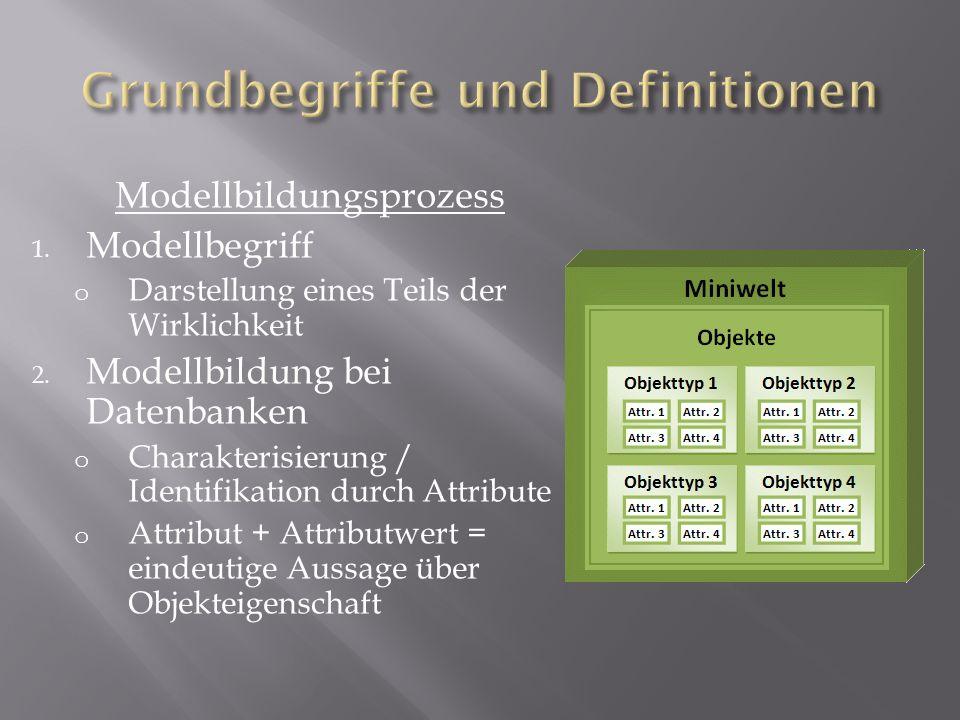 Modellbildungsprozess 1. Modellbegriff o Darstellung eines Teils der Wirklichkeit 2. Modellbildung bei Datenbanken o Charakterisierung / Identifikatio