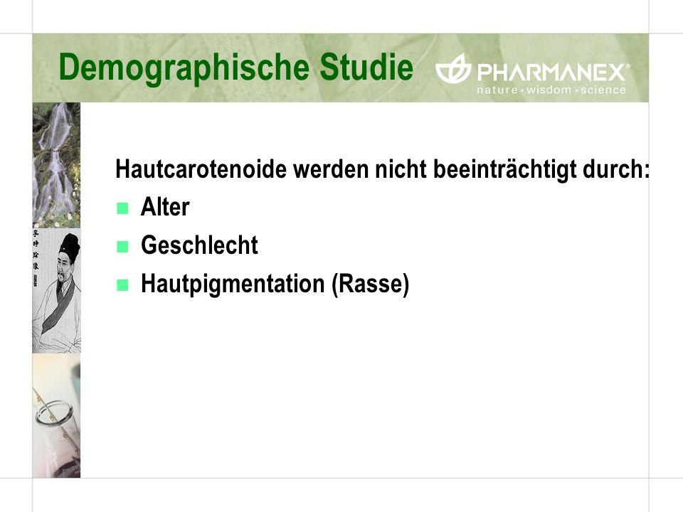 Hautcarotenoide werden nicht beeinträchtigt durch: n Alter n Geschlecht n Hautpigmentation (Rasse) Demographische Studie