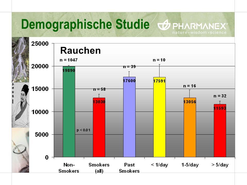 Demographische Studie Rauchen