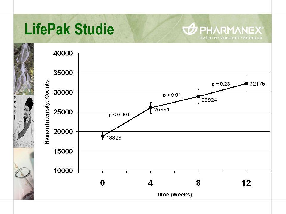 LifePak Studie