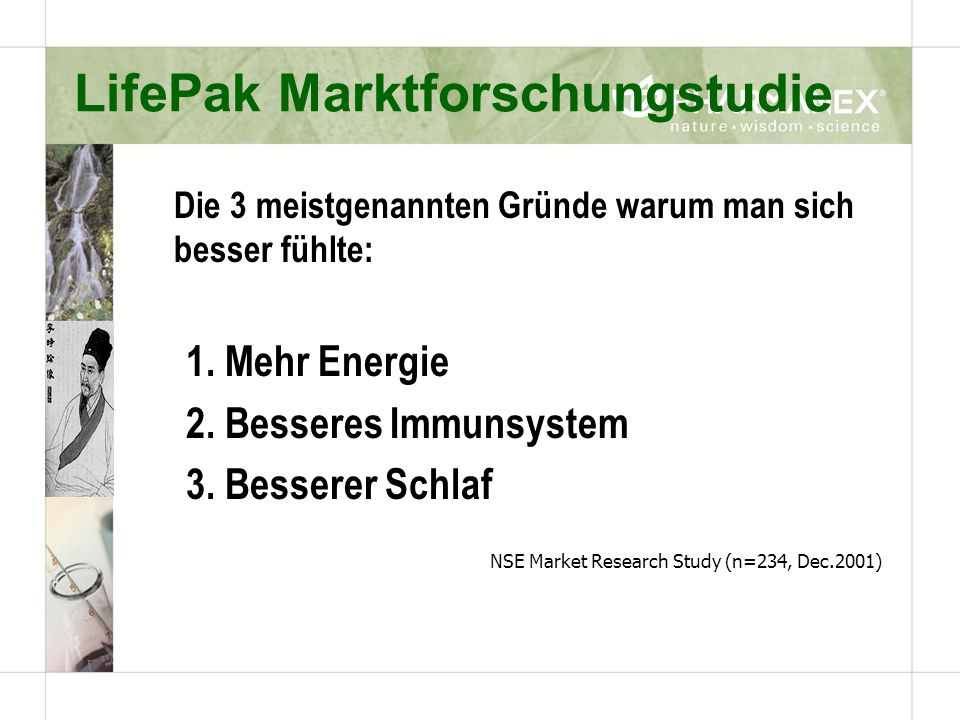 LifePak Marktforschungstudie Die 3 meistgenannten Gründe warum man sich besser fühlte: 1. Mehr Energie 2. Besseres Immunsystem 3. Besserer Schlaf NSE