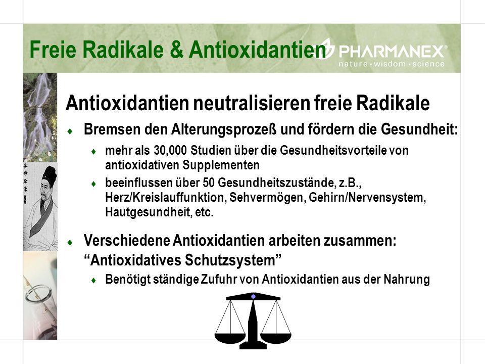 Antioxidantien neutralisieren freie Radikale Bremsen den Alterungsprozeß und fördern die Gesundheit: mehr als 30,000 Studien über die Gesundheitsvorteile von antioxidativen Supplementen beeinflussen über 50 Gesundheitszustände, z.B., Herz/Kreislauffunktion, Sehvermögen, Gehirn/Nervensystem, Hautgesundheit, etc.