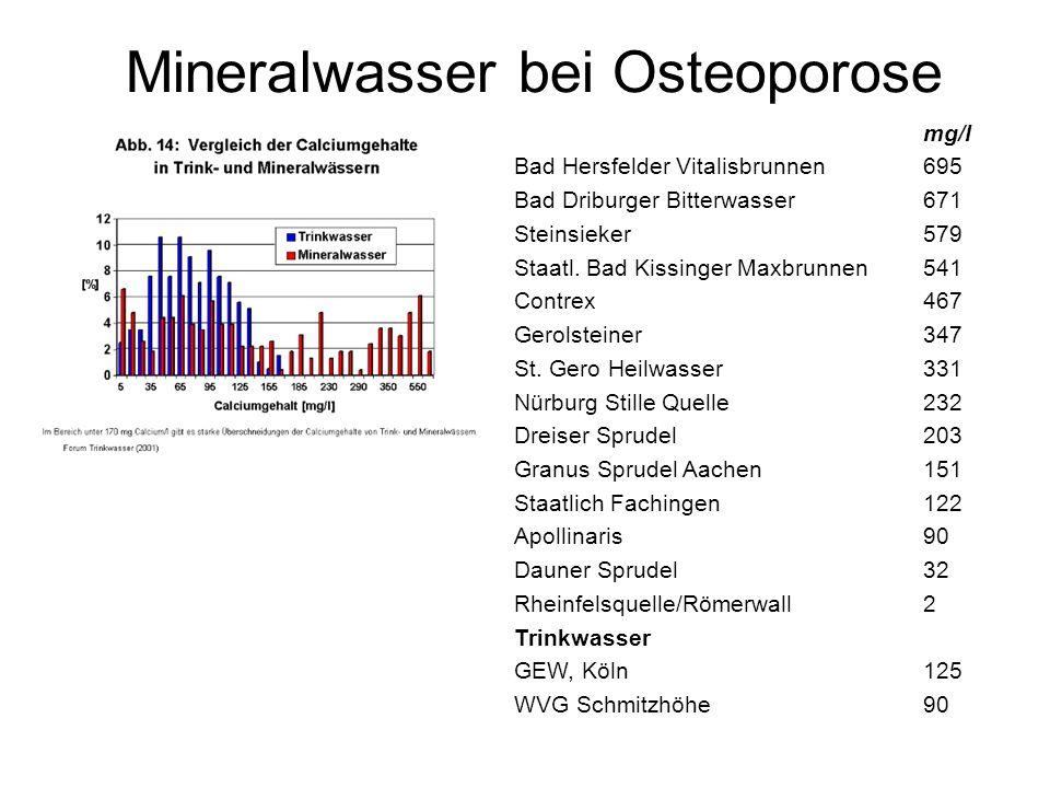 Mineralwasser bei Osteoporose mg/l Bad Hersfelder Vitalisbrunnen695 Bad Driburger Bitterwasser671 Steinsieker579 Staatl. Bad Kissinger Maxbrunnen541 C