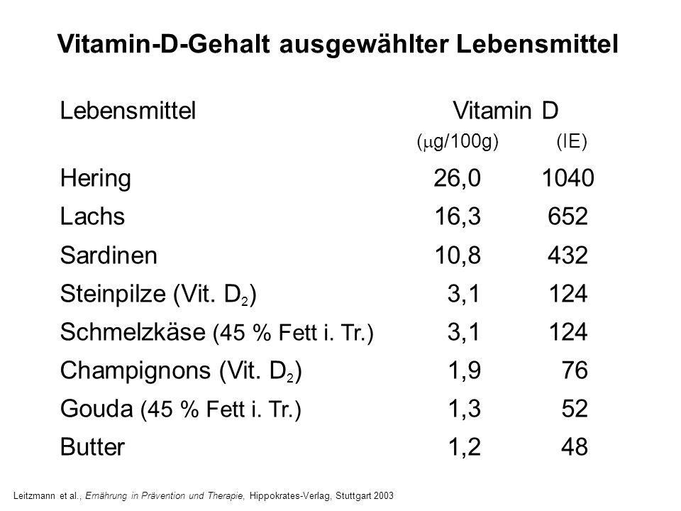 Vitamin-D-Gehalt ausgewählter Lebensmittel Lebensmittel Vitamin D ( g/100g) (IE) Hering26,01040 Lachs16,3 652 Sardinen10,8 432 Steinpilze (Vit. D 2 )3