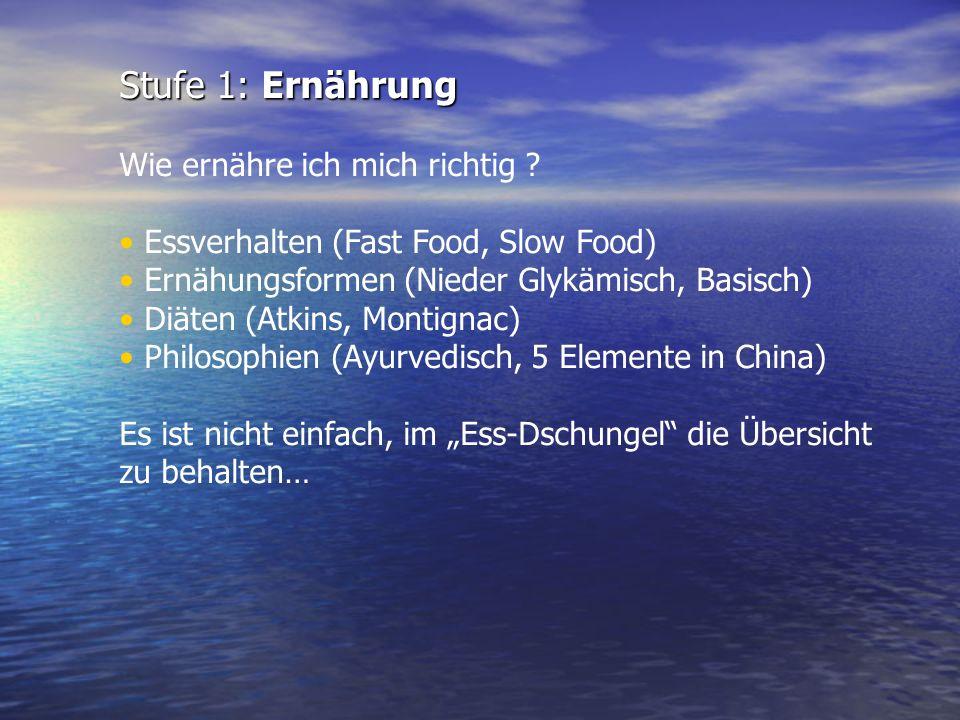 Stufe 1: Ernährung Wie ernähre ich mich richtig ? Essverhalten (Fast Food, Slow Food) Ernähungsformen (Nieder Glykämisch, Basisch) Diäten (Atkins, Mon