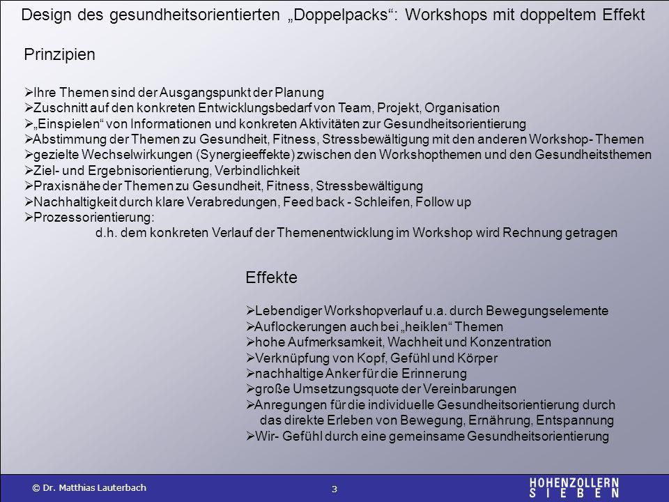 3 © Dr. Matthias Lauterbach Prinzipien Ihre Themen sind der Ausgangspunkt der Planung Zuschnitt auf den konkreten Entwicklungsbedarf von Team, Projekt