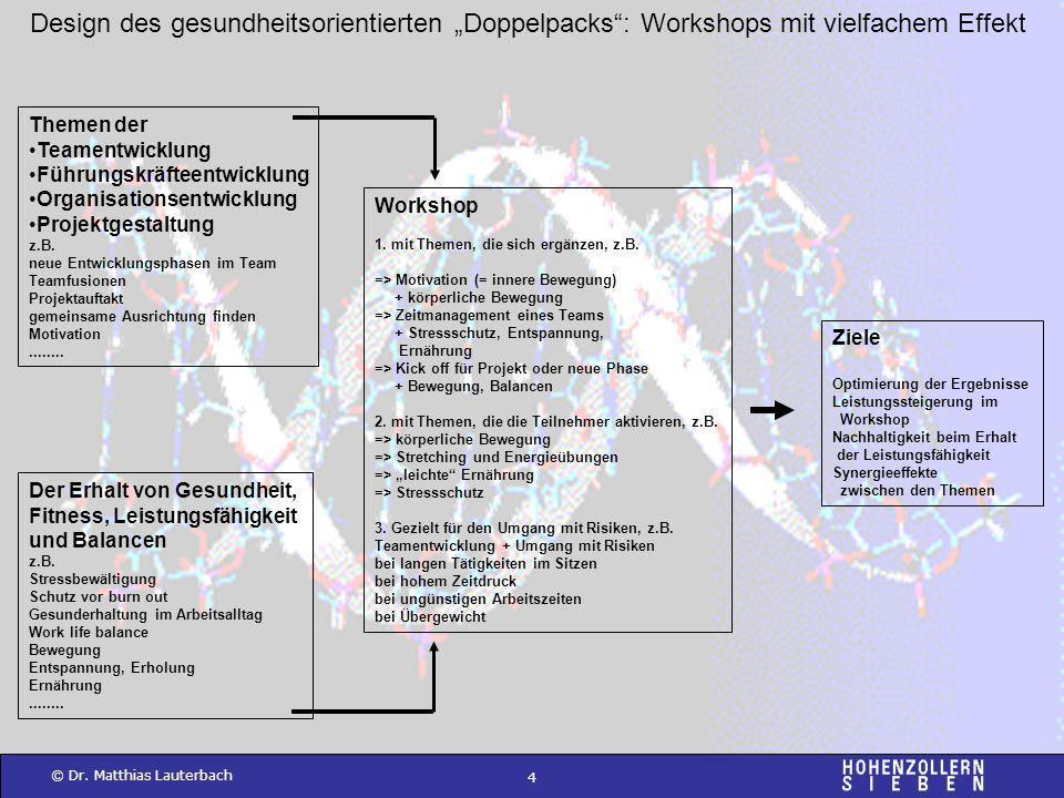 4 © Dr. Matthias Lauterbach Themen der Teamentwicklung Führungskräfteentwicklung Organisationsentwicklung Projektgestaltung z.B. neue Entwicklungsphas