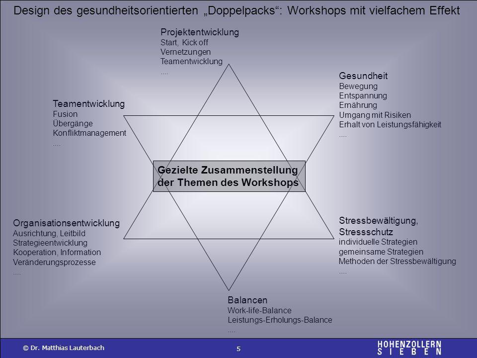 5 © Dr. Matthias Lauterbach Teamentwicklung Fusion Übergänge Konfliktmanagement.... Organisationsentwicklung Ausrichtung, Leitbild Strategieentwicklun