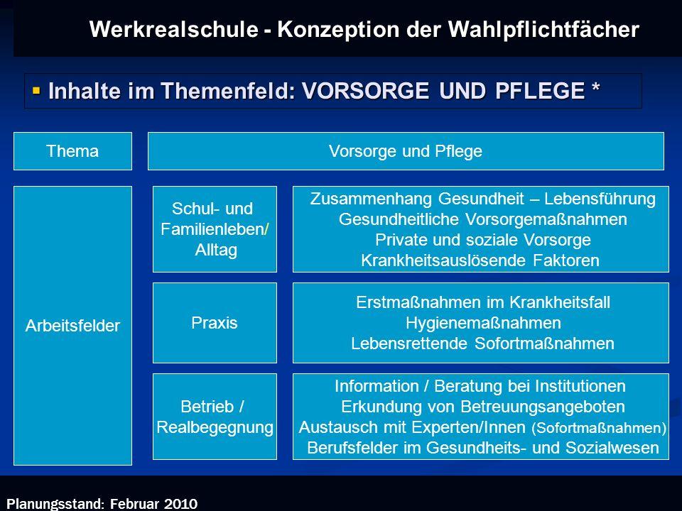 Werkrealschule -Konzeption der Wahlpflichtfächer Werkrealschule - Konzeption der Wahlpflichtfächer Planungsstand: Februar 2010 Inhalte im Themenfeld:
