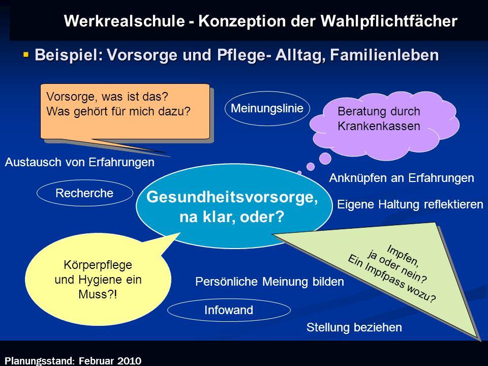 Werkrealschule -Konzeption der Wahlpflichtfächer Werkrealschule - Konzeption der Wahlpflichtfächer Planungsstand: Februar 2010 Beispiel: Vorsorge und