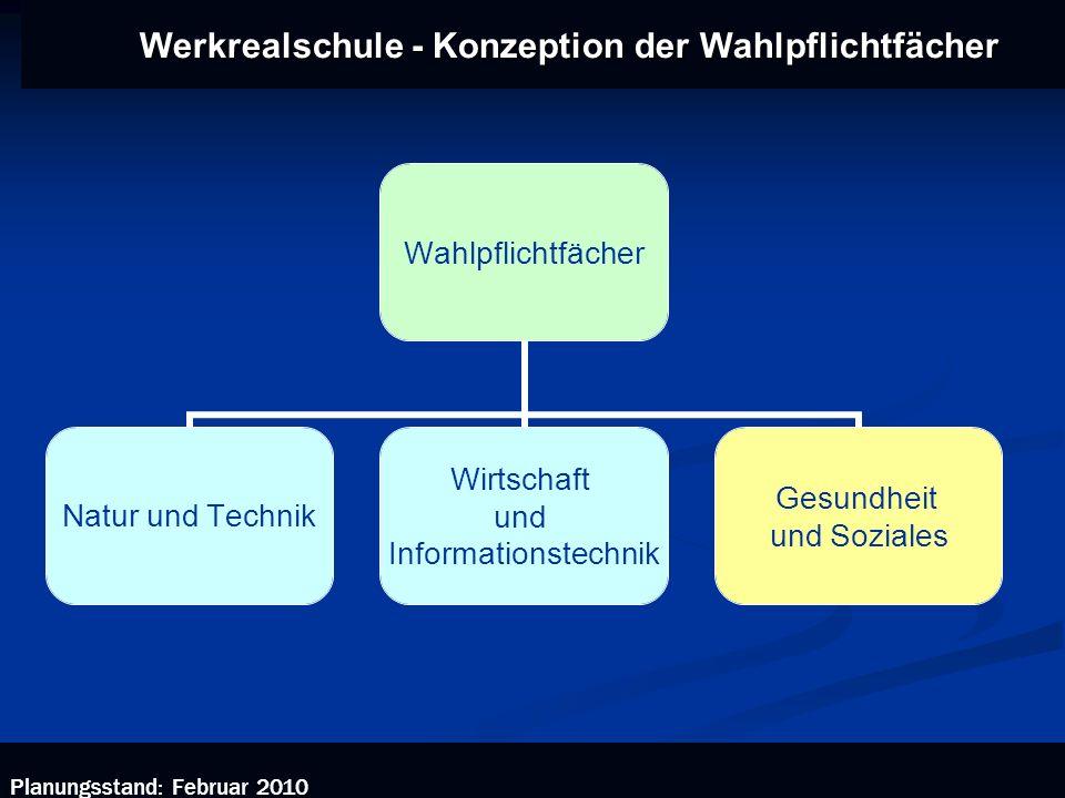 Werkrealschule -Konzeption der Wahlpflichtfächer Werkrealschule - Konzeption der Wahlpflichtfächer Planungsstand: Februar 2010 Wahlpflichtfächer Natur