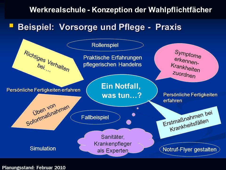 Werkrealschule -Konzeption der Wahlpflichtfächer Werkrealschule - Konzeption der Wahlpflichtfächer Planungsstand: Februar 2010 Richtiges Verhalten bei