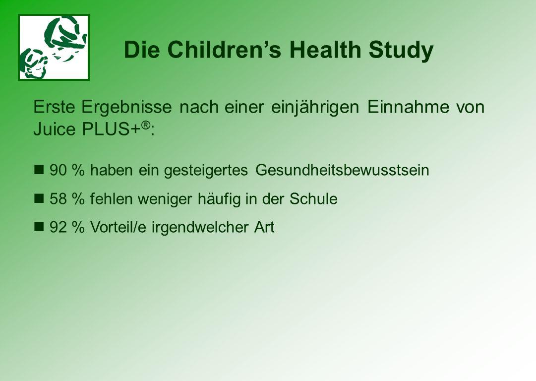 Erste Ergebnisse nach einer einjährigen Einnahme von Juice PLUS+ ® : Die Childrens Health Study 90 % haben ein gesteigertes Gesundheitsbewusstsein 58 % fehlen weniger häufig in der Schule 92 % Vorteil/e irgendwelcher Art