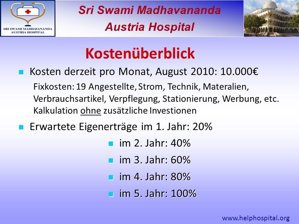 Sri Swami Madhavananda Austria Hospital Kostenüberblick Kosten derzeit pro Monat, August 2010: 10.000 Kosten derzeit pro Monat, August 2010: 10.000 Fixkosten: 19 Angestellte, Strom, Technik, Materalien, Verbrauchsartikel, Verpflegung, Stationierung, Werbung, etc.